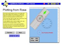 Use of range and bearing from compass rose for rapid GPS position plotting.